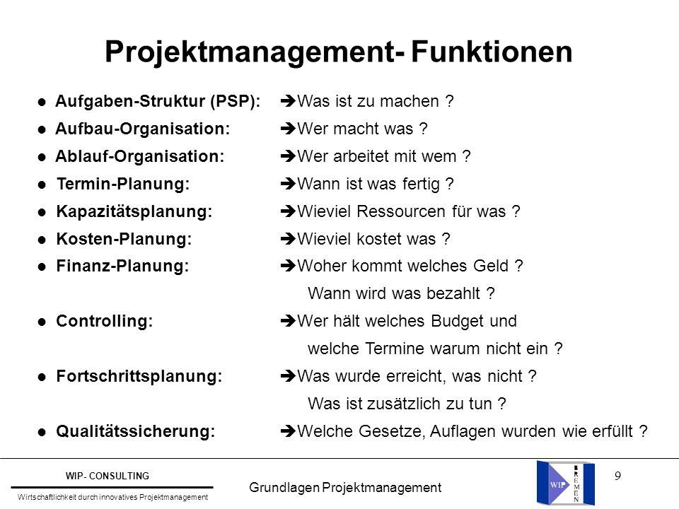 9 Projektmanagement- Funktionen l Aufgaben-Struktur (PSP): l Aufbau-Organisation: l Ablauf-Organisation: l Termin-Planung: l Kapazitätsplanung: l Kost