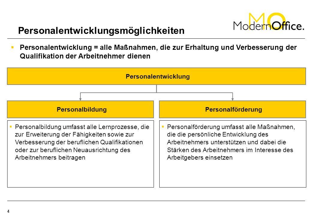 Personalentwicklungsmöglichkeiten 4  Personalentwicklung = alle Maßnahmen, die zur Erhaltung und Verbesserung der Qualifikation der Arbeitnehmer dien