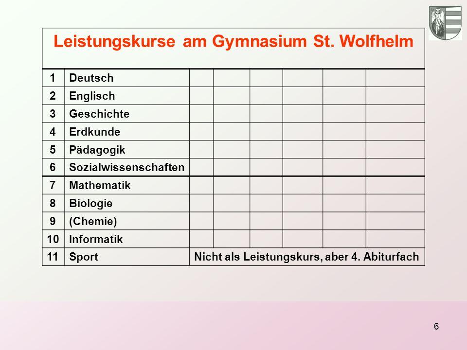 6 Leistungskurse am Gymnasium St. Wolfhelm 1Deutsch 2Englisch 3Geschichte 4Erdkunde 5Pädagogik 6Sozialwissenschaften 7Mathematik 8Biologie 9(Chemie) 1