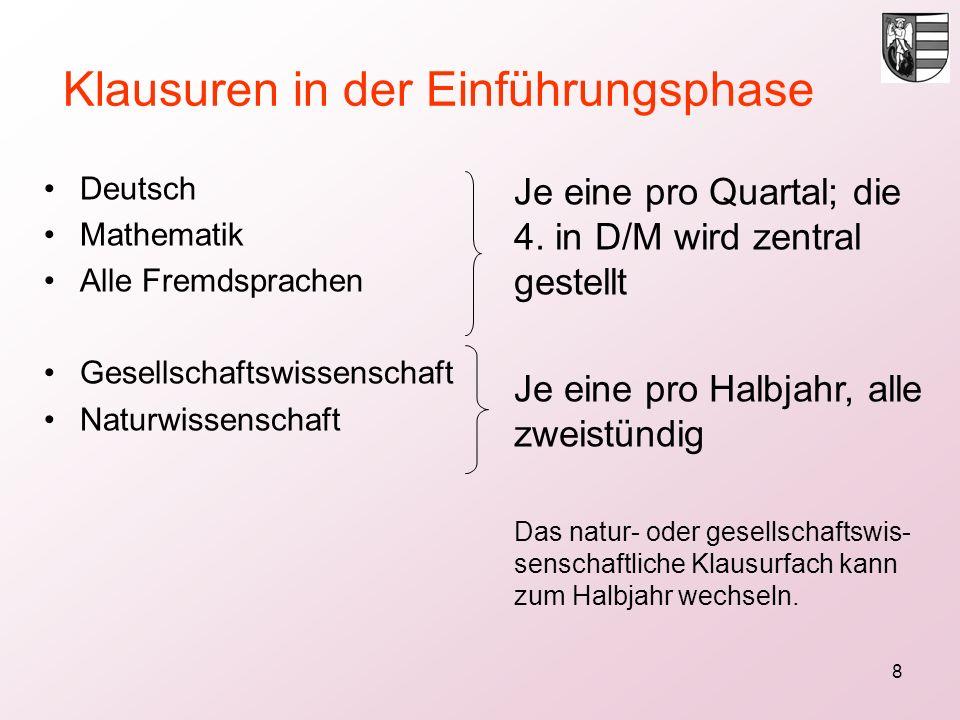 8 Klausuren in der Einführungsphase Deutsch Mathematik Alle Fremdsprachen Gesellschaftswissenschaft Naturwissenschaft Je eine pro Quartal; die 4. in D