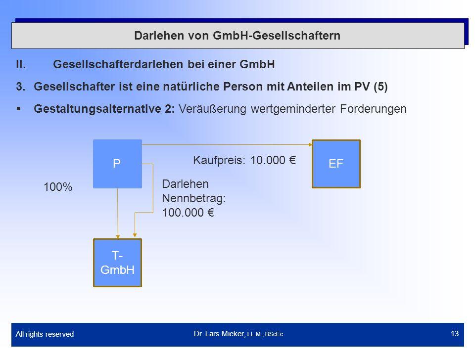 All rights reserved 13 Darlehen von GmbH-Gesellschaftern II.Gesellschafterdarlehen bei einer GmbH 3.Gesellschafter ist eine natürliche Person mit Ante