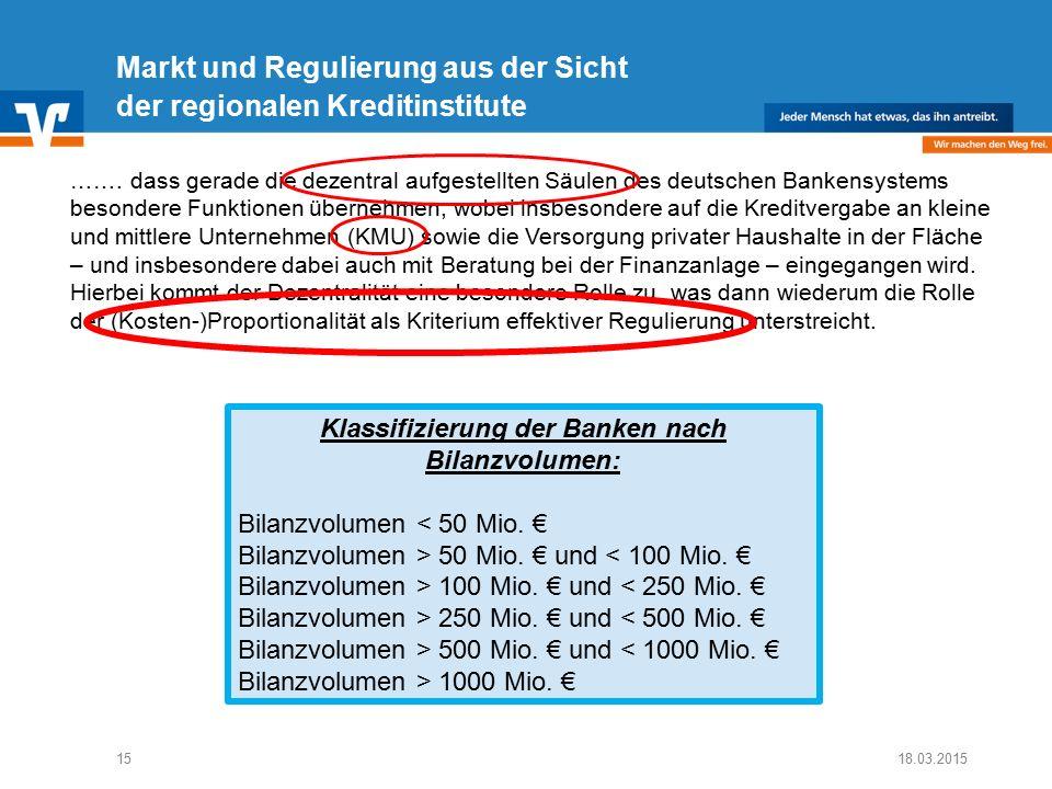 Diagramm Text / Bild BildText 18.03.2015 Text Diagramm Ende Diagramm Text / Bild 15 Markt und Regulierung aus der Sicht der regionalen Kreditinstitute …….