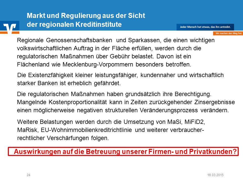 Diagramm Text / Bild BildText 18.03.2015 Text Diagramm Ende Diagramm Text / Bild 24 Markt und Regulierung aus der Sicht der regionalen Kreditinstitute Die regulatorischen Maßnahmen haben grundsätzlich ihre Berechtigung.