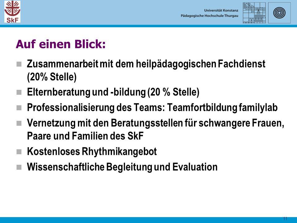 11 Auf einen Blick: Zusammenarbeit mit dem heilpädagogischen Fachdienst (20% Stelle) Elternberatung und -bildung (20 % Stelle) Professionalisierung de