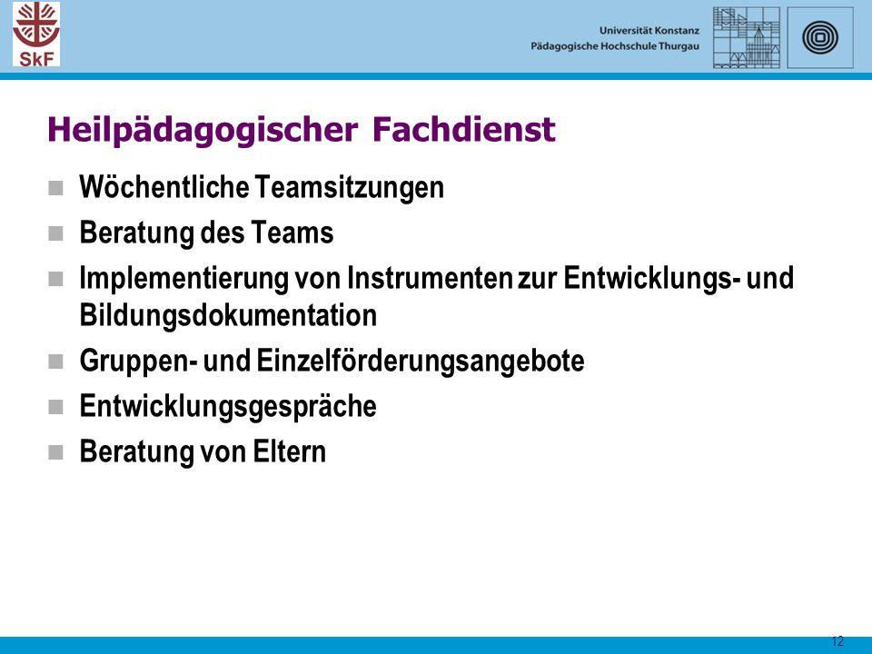 12 Heilpädagogischer Fachdienst Wöchentliche Teamsitzungen Beratung des Teams Implementierung von Instrumenten zur Entwicklungs- und Bildungsdokumenta