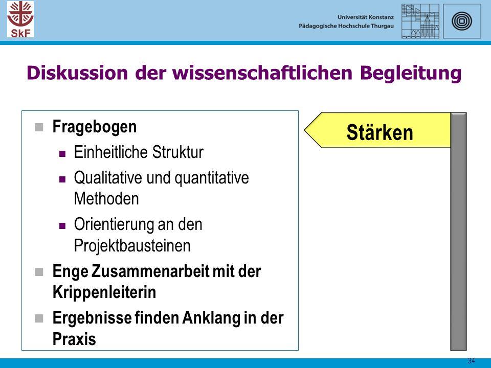 34 Diskussion der wissenschaftlichen Begleitung Fragebogen Einheitliche Struktur Qualitative und quantitative Methoden Orientierung an den Projektbaus