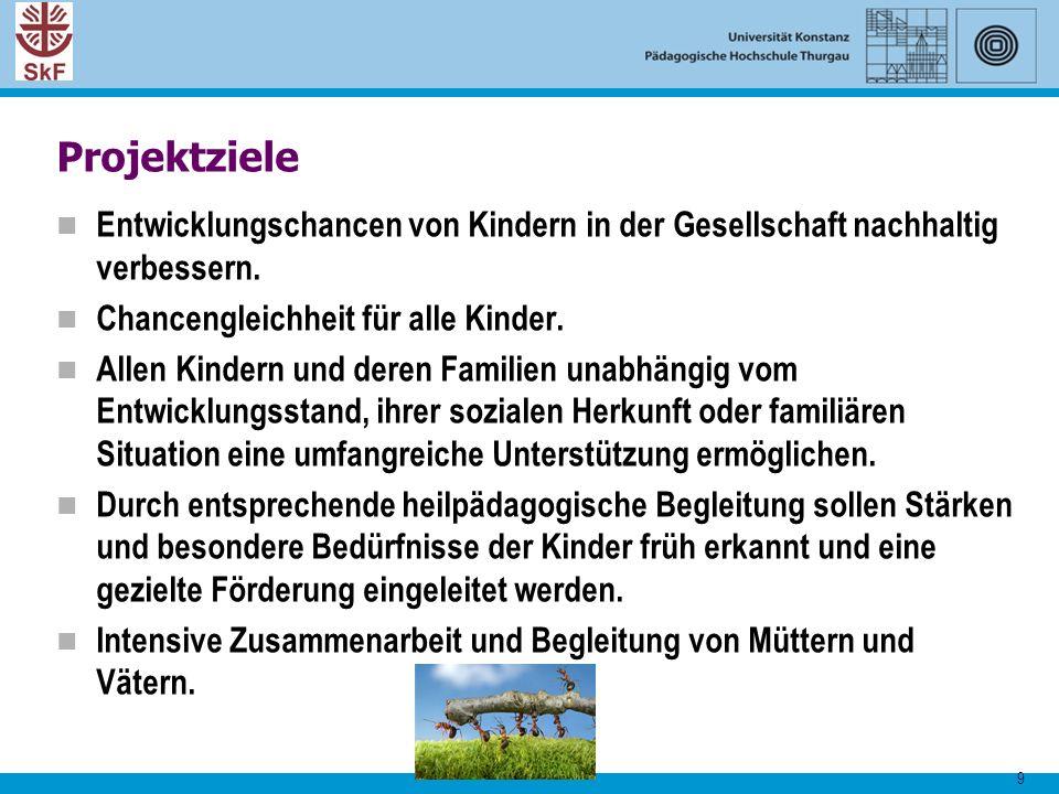 9 Projektziele Entwicklungschancen von Kindern in der Gesellschaft nachhaltig verbessern. Chancengleichheit für alle Kinder. Allen Kindern und deren F