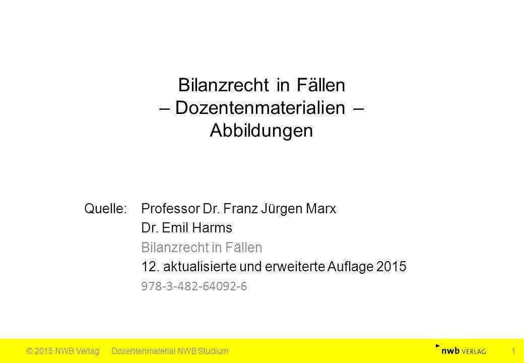 Bilanzrecht in Fällen – Dozentenmaterialien – Abbildungen Quelle: Professor Dr. Franz Jürgen Marx Dr. Emil Harms Bilanzrecht in Fällen 12. aktualisier