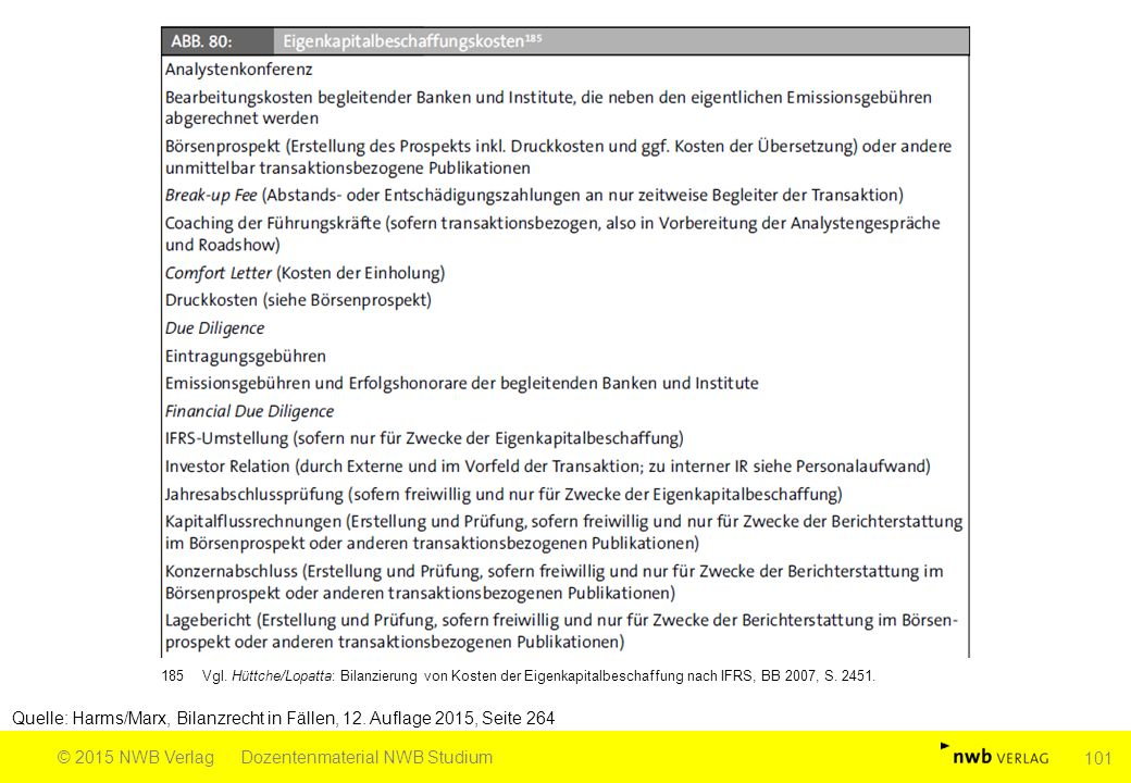 Quelle: Harms/Marx, Bilanzrecht in Fällen, 12. Auflage 2015, Seite 264 © 2015 NWB VerlagDozentenmaterial NWB Studium 101 185Vgl. Hüttche/Lopatta: Bila