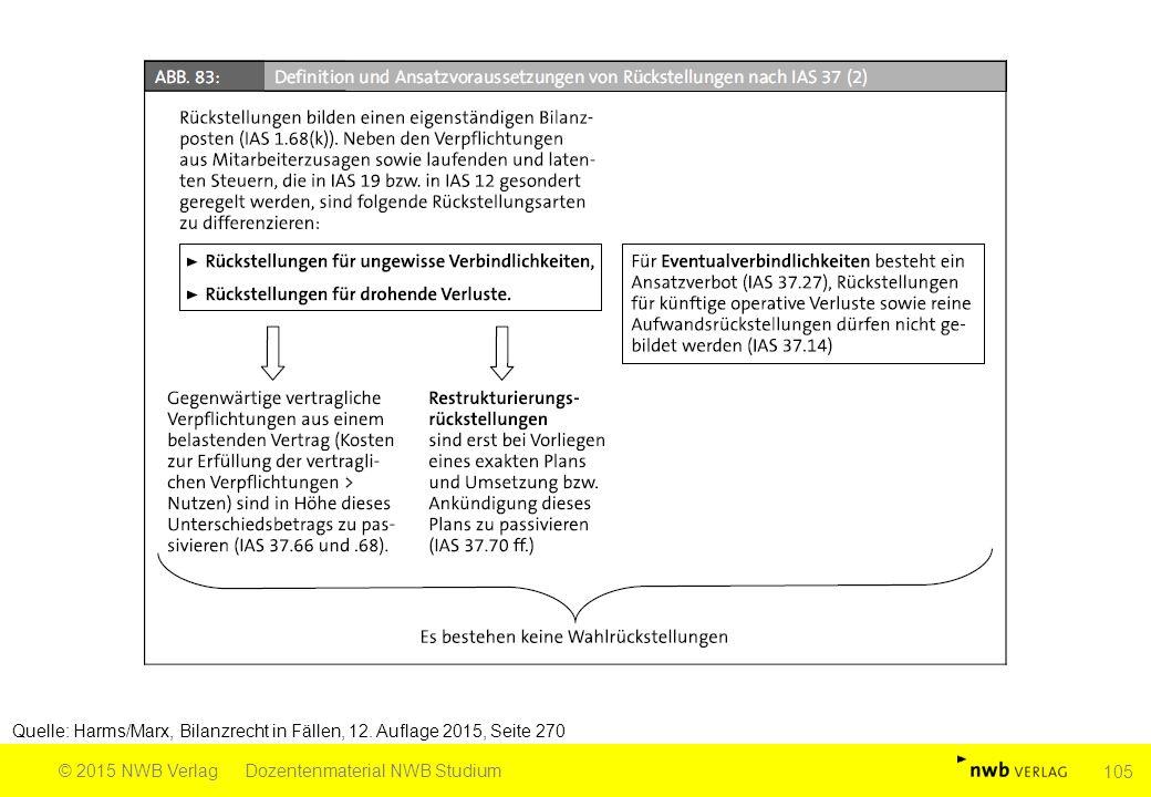 Quelle: Harms/Marx, Bilanzrecht in Fällen, 12. Auflage 2015, Seite 270 © 2015 NWB VerlagDozentenmaterial NWB Studium 105