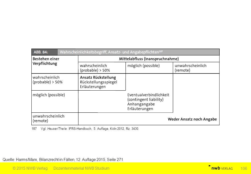 Quelle: Harms/Marx, Bilanzrecht in Fällen, 12. Auflage 2015, Seite 271 © 2015 NWB VerlagDozentenmaterial NWB Studium 106 187Vgl. Heuser/Theile: IFRS-H