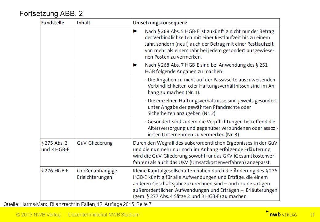 Quelle: Harms/Marx, Bilanzrecht in Fällen, 12. Auflage 2015, Seite 7 © 2015 NWB VerlagDozentenmaterial NWB Studium 11 Fortsetzung ABB. 2