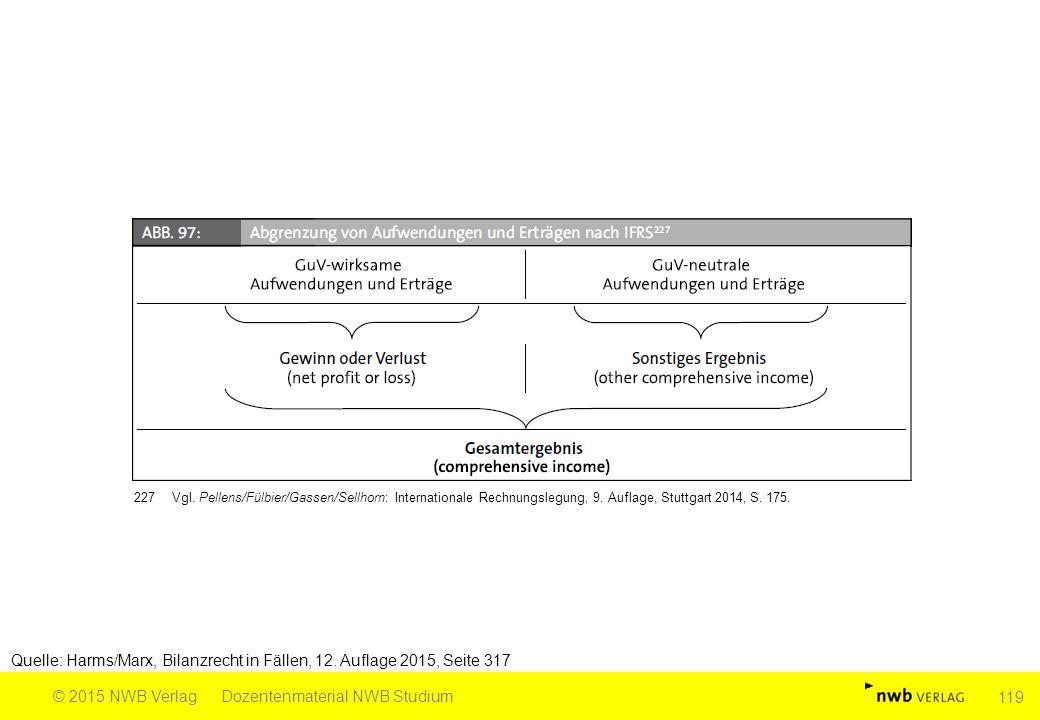 Quelle: Harms/Marx, Bilanzrecht in Fällen, 12. Auflage 2015, Seite 317 © 2015 NWB VerlagDozentenmaterial NWB Studium 119 227Vgl. Pellens/Fülbier/Gasse