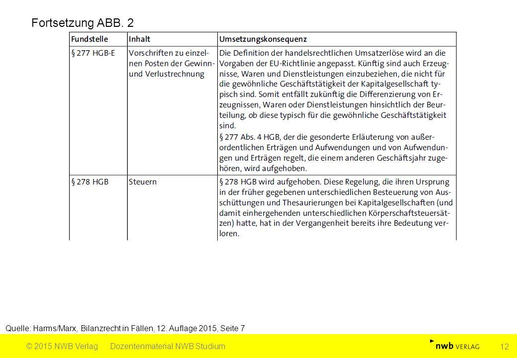 Quelle: Harms/Marx, Bilanzrecht in Fällen, 12. Auflage 2015, Seite 7 © 2015 NWB VerlagDozentenmaterial NWB Studium 12 Fortsetzung ABB. 2