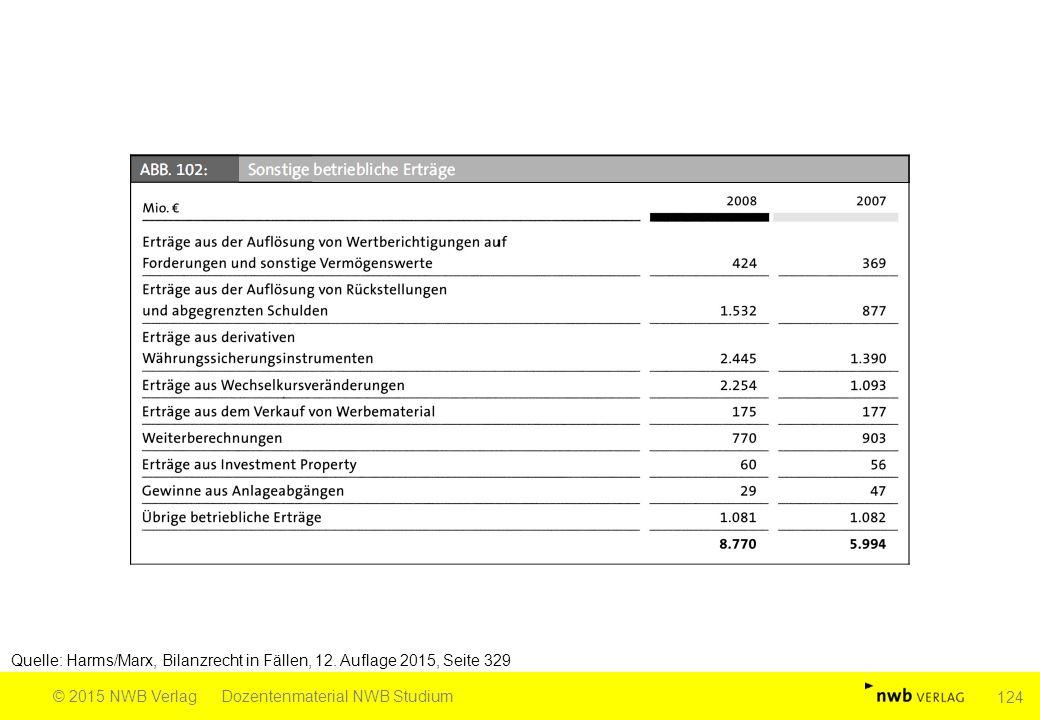 Quelle: Harms/Marx, Bilanzrecht in Fällen, 12. Auflage 2015, Seite 329 © 2015 NWB VerlagDozentenmaterial NWB Studium 124