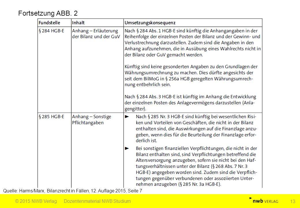 Quelle: Harms/Marx, Bilanzrecht in Fällen, 12. Auflage 2015, Seite 7 © 2015 NWB VerlagDozentenmaterial NWB Studium 13 Fortsetzung ABB. 2