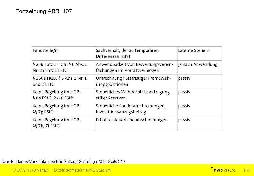Quelle: Harms/Marx, Bilanzrecht in Fällen, 12. Auflage 2015, Seite 340 © 2015 NWB VerlagDozentenmaterial NWB Studium 132 Fortsetzung ABB. 107