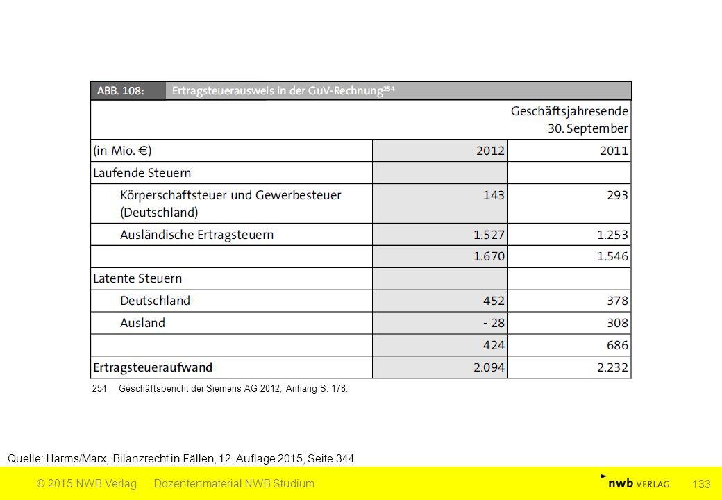 Quelle: Harms/Marx, Bilanzrecht in Fällen, 12. Auflage 2015, Seite 344 © 2015 NWB VerlagDozentenmaterial NWB Studium 133 254Geschäftsbericht der Sieme
