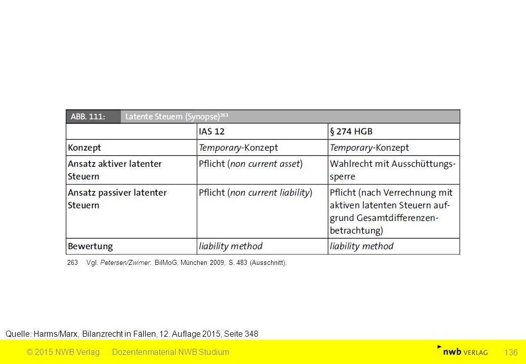 Quelle: Harms/Marx, Bilanzrecht in Fällen, 12. Auflage 2015, Seite 348 © 2015 NWB VerlagDozentenmaterial NWB Studium 136 263Vgl. Petersen/Zwirner: Bil