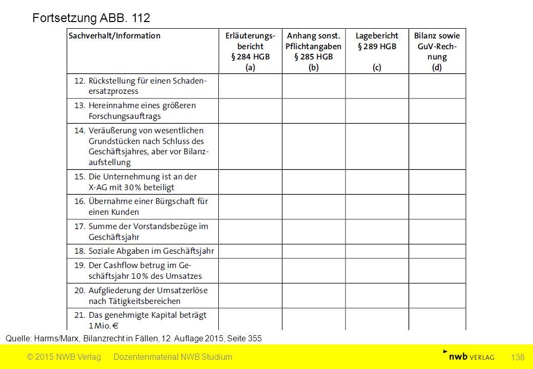 Quelle: Harms/Marx, Bilanzrecht in Fällen, 12. Auflage 2015, Seite 355 © 2015 NWB VerlagDozentenmaterial NWB Studium 138 Fortsetzung ABB. 112
