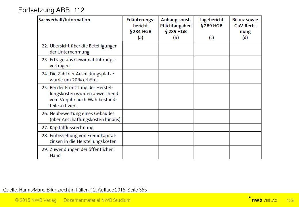 Quelle: Harms/Marx, Bilanzrecht in Fällen, 12. Auflage 2015, Seite 355 © 2015 NWB VerlagDozentenmaterial NWB Studium 139 Fortsetzung ABB. 112