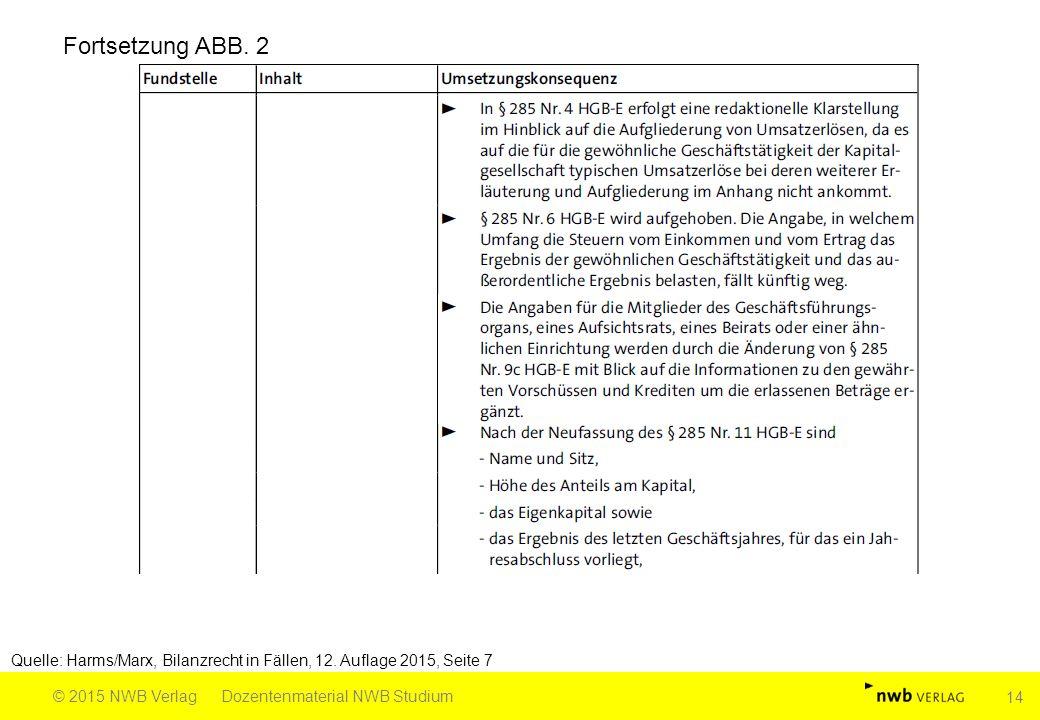 Quelle: Harms/Marx, Bilanzrecht in Fällen, 12. Auflage 2015, Seite 7 © 2015 NWB VerlagDozentenmaterial NWB Studium 14 Fortsetzung ABB. 2