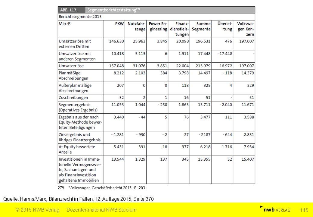 Quelle: Harms/Marx, Bilanzrecht in Fällen, 12. Auflage 2015, Seite 370 © 2015 NWB VerlagDozentenmaterial NWB Studium 145 279Volkswagen Geschäftsberich