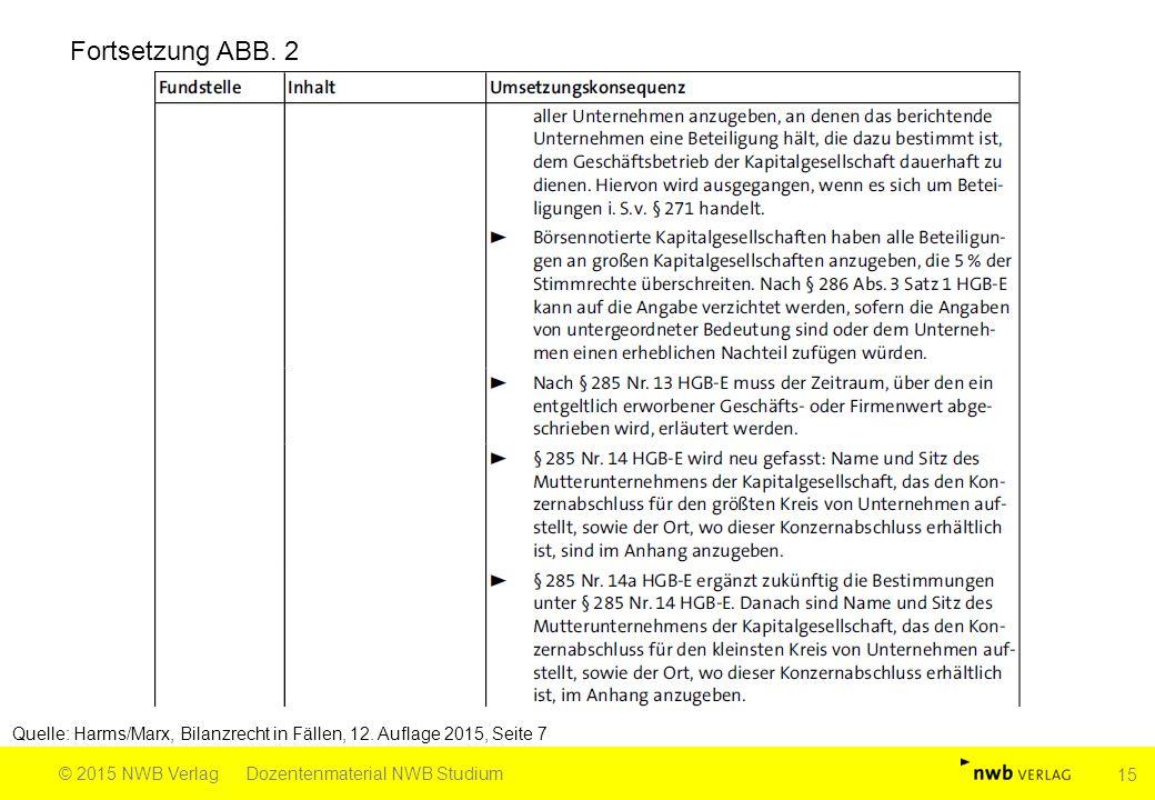 Quelle: Harms/Marx, Bilanzrecht in Fällen, 12. Auflage 2015, Seite 7 © 2015 NWB VerlagDozentenmaterial NWB Studium 15 Fortsetzung ABB. 2