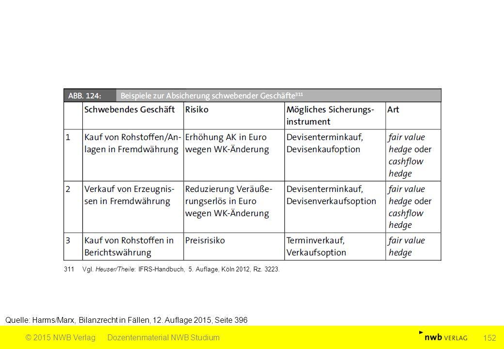 Quelle: Harms/Marx, Bilanzrecht in Fällen, 12. Auflage 2015, Seite 396 © 2015 NWB VerlagDozentenmaterial NWB Studium 152 311Vgl. Heuser/Theile: IFRS-H