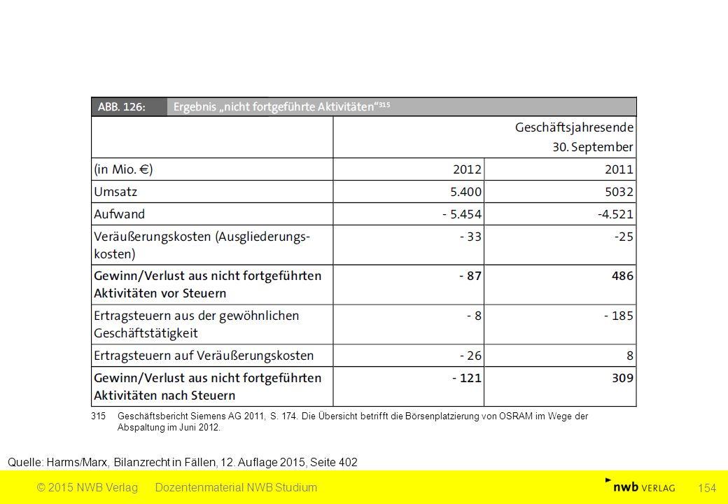 Quelle: Harms/Marx, Bilanzrecht in Fällen, 12. Auflage 2015, Seite 402 © 2015 NWB VerlagDozentenmaterial NWB Studium 154 315Geschäftsbericht Siemens A