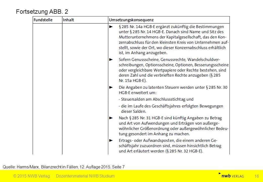 Quelle: Harms/Marx, Bilanzrecht in Fällen, 12. Auflage 2015, Seite 7 © 2015 NWB VerlagDozentenmaterial NWB Studium 16 Fortsetzung ABB. 2