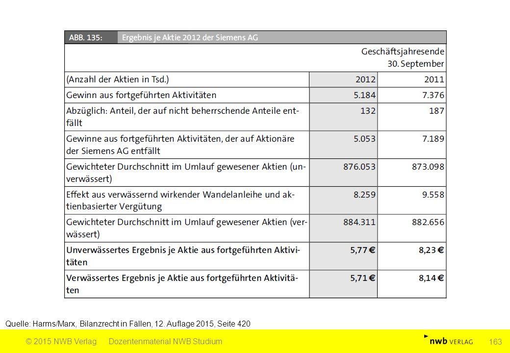 Quelle: Harms/Marx, Bilanzrecht in Fällen, 12. Auflage 2015, Seite 420 © 2015 NWB VerlagDozentenmaterial NWB Studium 163