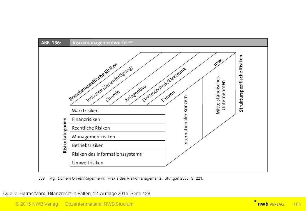 Quelle: Harms/Marx, Bilanzrecht in Fällen, 12. Auflage 2015, Seite 428 © 2015 NWB VerlagDozentenmaterial NWB Studium 164 339Vgl. Dörner/Horveth/Kagerm
