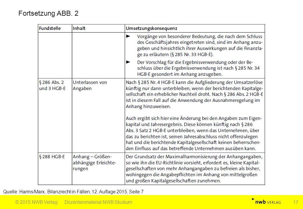 Quelle: Harms/Marx, Bilanzrecht in Fällen, 12. Auflage 2015, Seite 7 © 2015 NWB VerlagDozentenmaterial NWB Studium 17 Fortsetzung ABB. 2