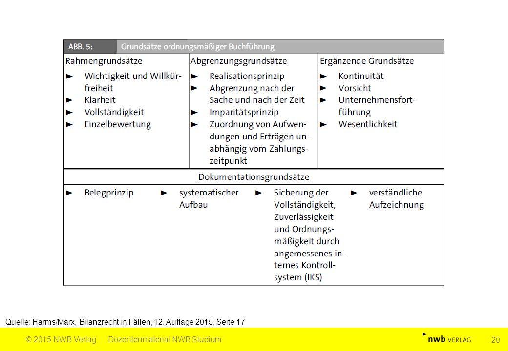 Quelle: Harms/Marx, Bilanzrecht in Fällen, 12. Auflage 2015, Seite 17 © 2015 NWB VerlagDozentenmaterial NWB Studium 20