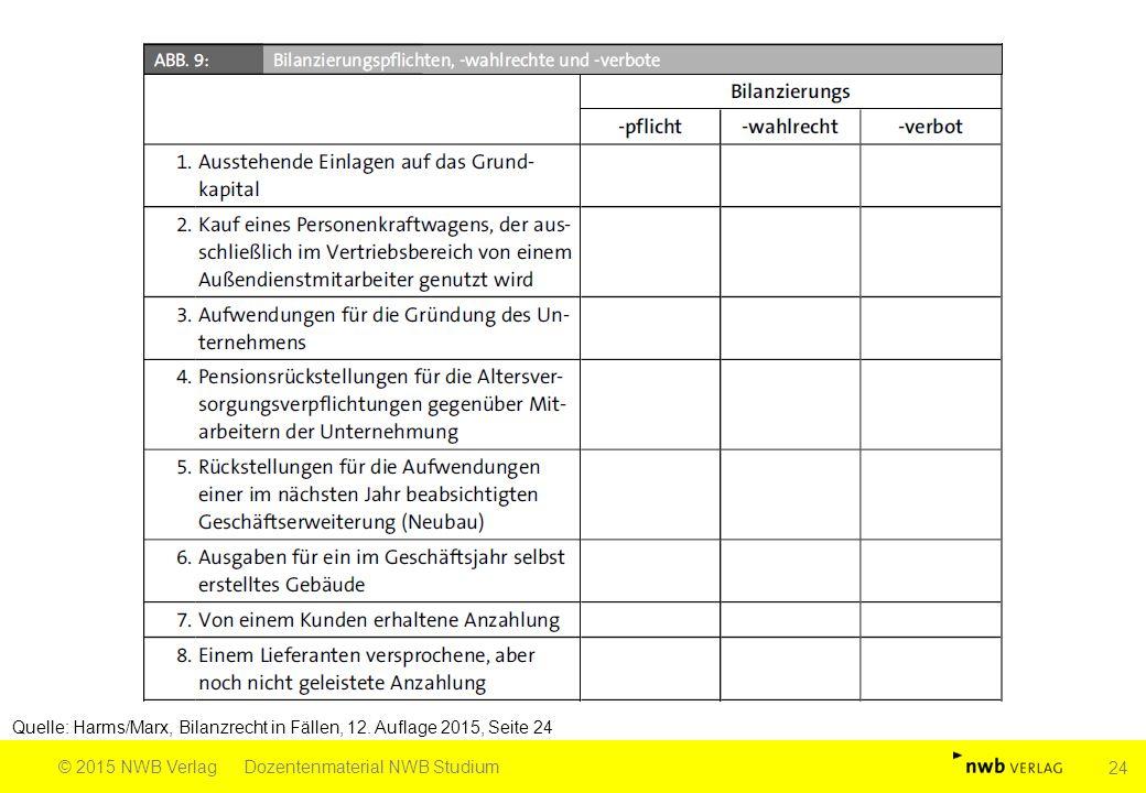 Quelle: Harms/Marx, Bilanzrecht in Fällen, 12. Auflage 2015, Seite 24 © 2015 NWB VerlagDozentenmaterial NWB Studium 24