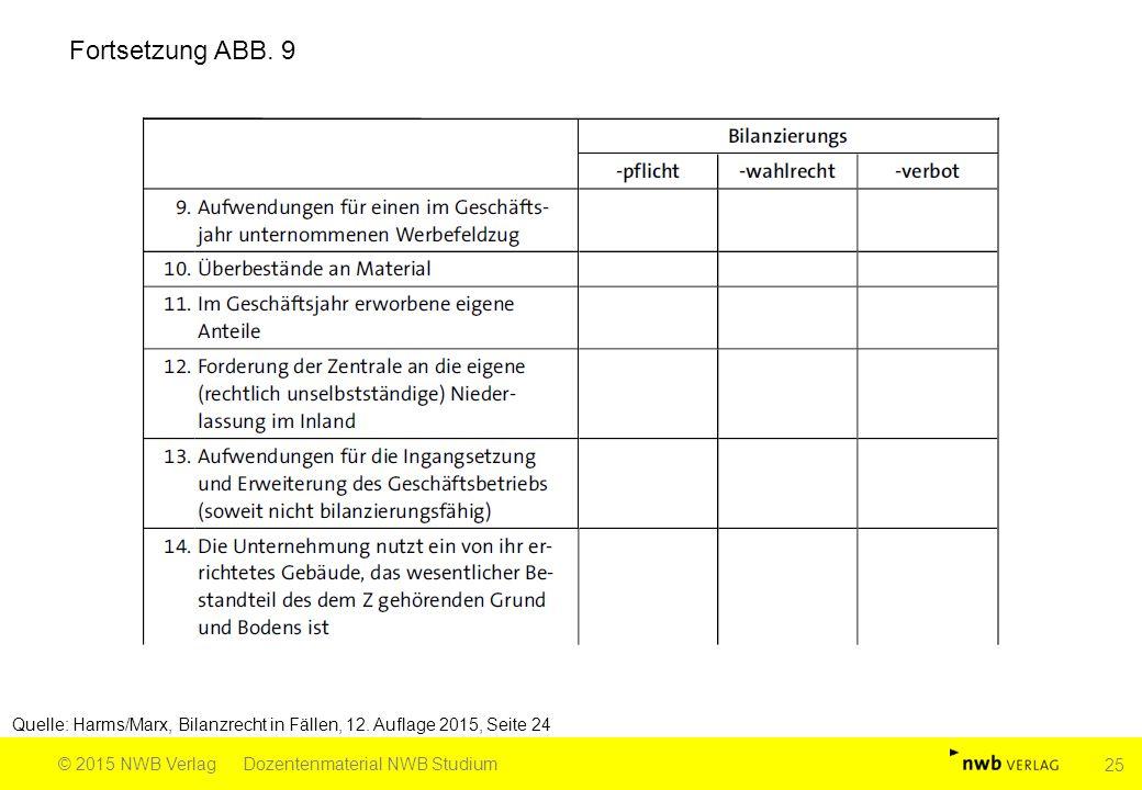 Quelle: Harms/Marx, Bilanzrecht in Fällen, 12. Auflage 2015, Seite 24 © 2015 NWB VerlagDozentenmaterial NWB Studium 25 Fortsetzung ABB. 9