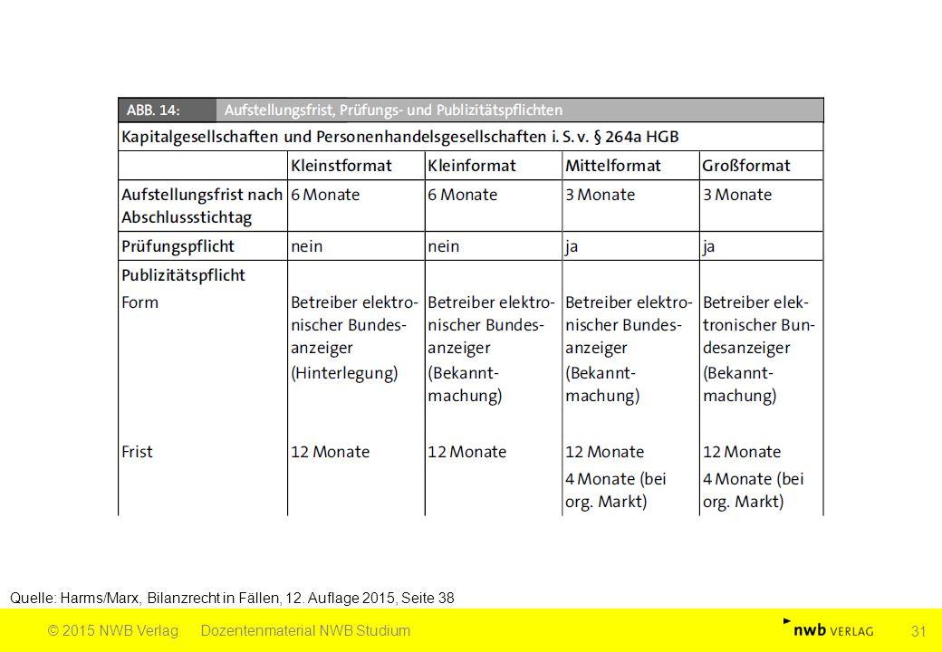 Quelle: Harms/Marx, Bilanzrecht in Fällen, 12. Auflage 2015, Seite 38 © 2015 NWB VerlagDozentenmaterial NWB Studium 31