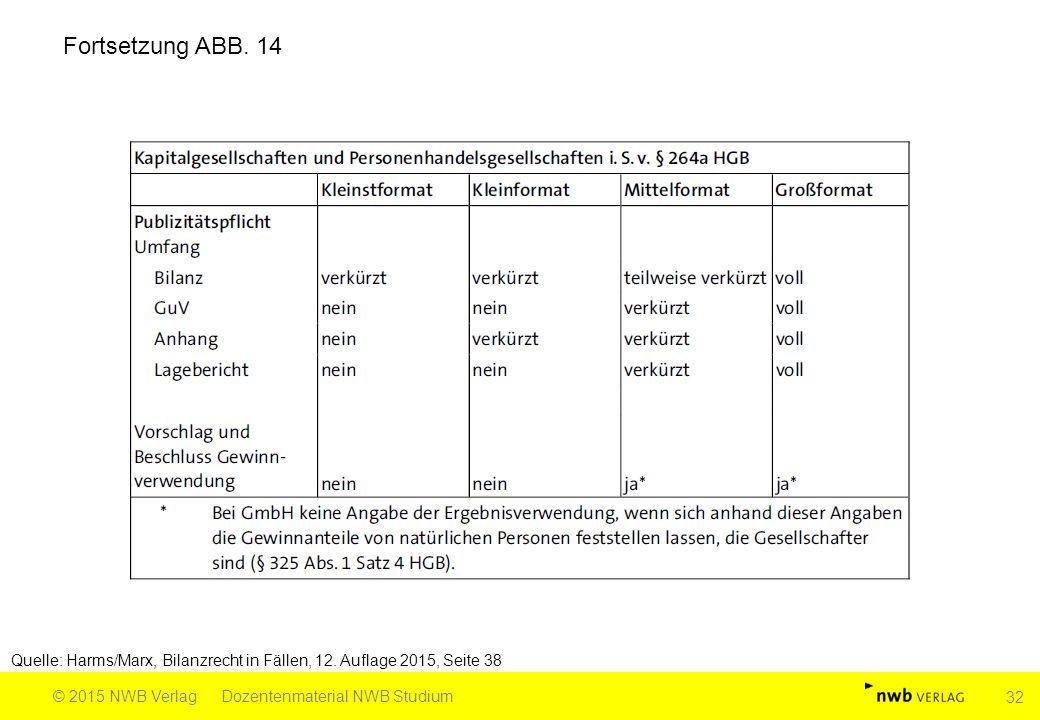Quelle: Harms/Marx, Bilanzrecht in Fällen, 12. Auflage 2015, Seite 38 © 2015 NWB VerlagDozentenmaterial NWB Studium 32 Fortsetzung ABB. 14