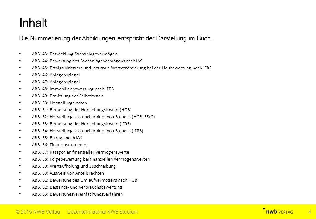 Inhalt Die Nummerierung der Abbildungen entspricht der Darstellung im Buch. ABB. 43: Entwicklung Sachanlagevermögen ABB. 44: Bewertung des Sachanlagev
