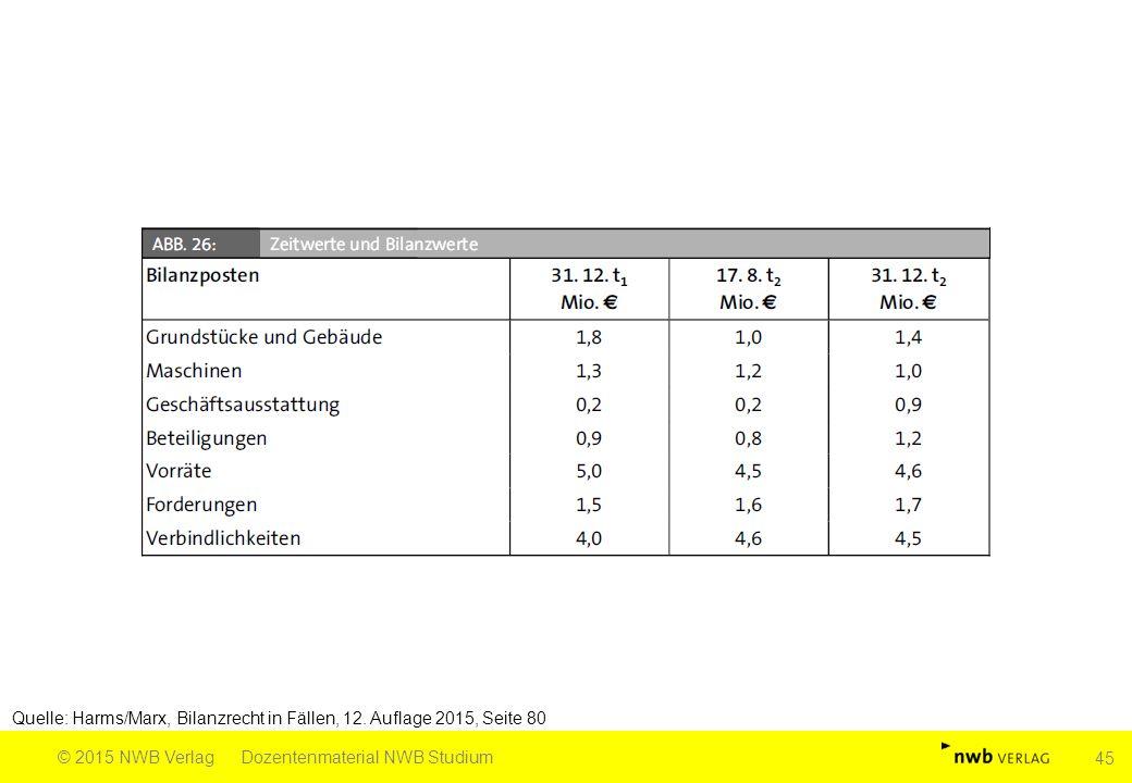 Quelle: Harms/Marx, Bilanzrecht in Fällen, 12. Auflage 2015, Seite 80 © 2015 NWB VerlagDozentenmaterial NWB Studium 45