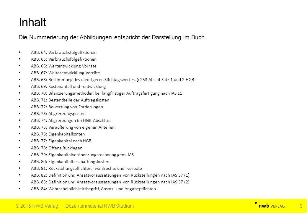 Inhalt Die Nummerierung der Abbildungen entspricht der Darstellung im Buch. ABB. 64: Verbrauchsfolgefiktionen ABB. 65: Verbrauchsfolgefiktionen ABB. 6