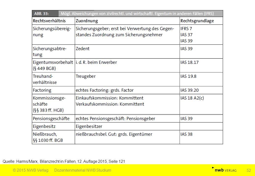 Quelle: Harms/Marx, Bilanzrecht in Fällen, 12. Auflage 2015, Seite 121 © 2015 NWB VerlagDozentenmaterial NWB Studium 52