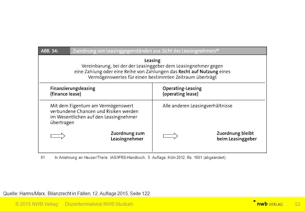 Quelle: Harms/Marx, Bilanzrecht in Fällen, 12. Auflage 2015, Seite 122 © 2015 NWB VerlagDozentenmaterial NWB Studium 53 91 In Anlehnung an Heuser/Thei