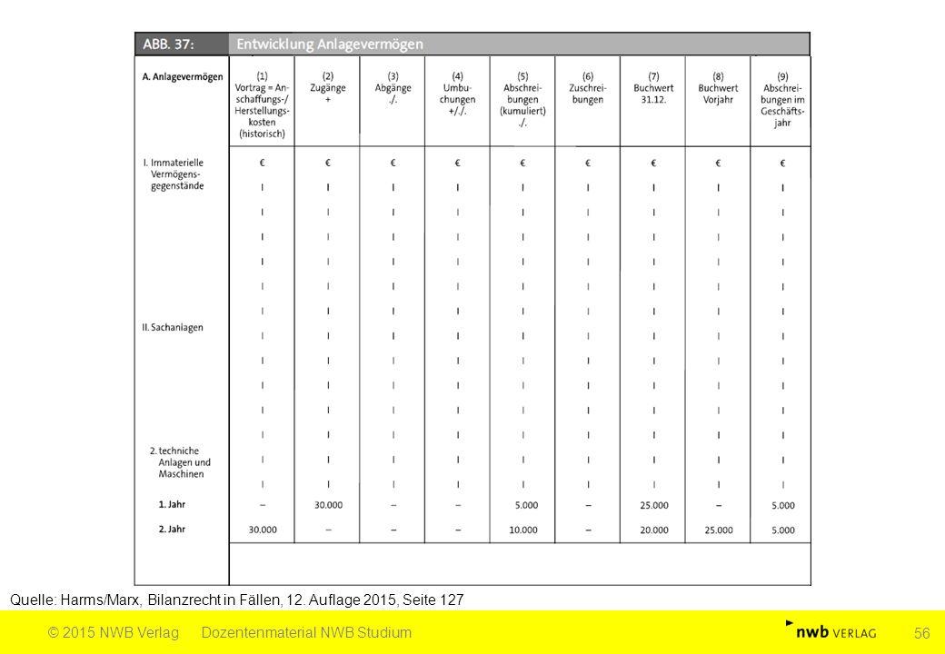 Quelle: Harms/Marx, Bilanzrecht in Fällen, 12. Auflage 2015, Seite 127 © 2015 NWB VerlagDozentenmaterial NWB Studium 56