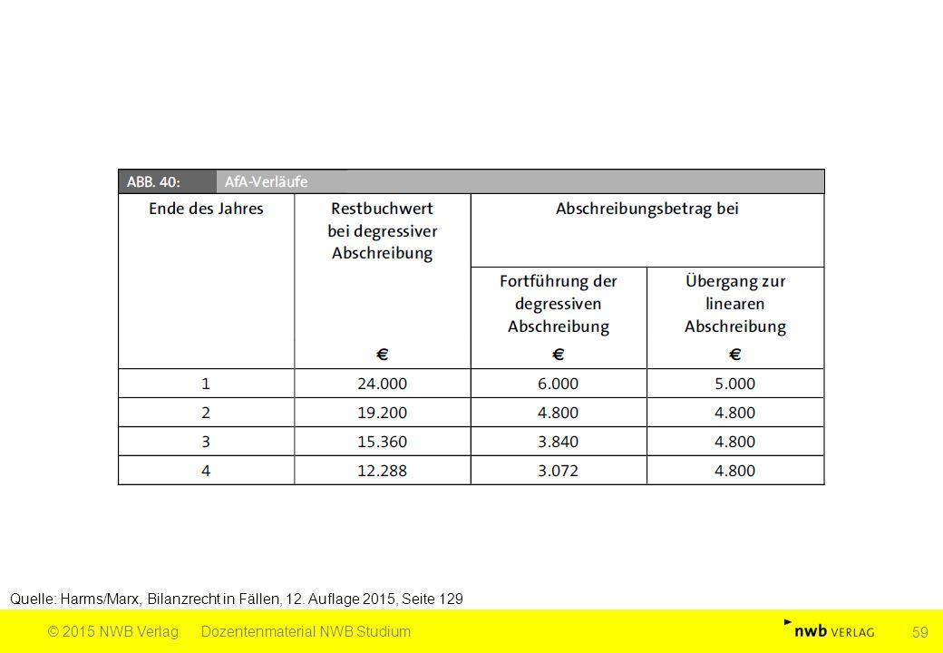 Quelle: Harms/Marx, Bilanzrecht in Fällen, 12. Auflage 2015, Seite 129 © 2015 NWB VerlagDozentenmaterial NWB Studium 59