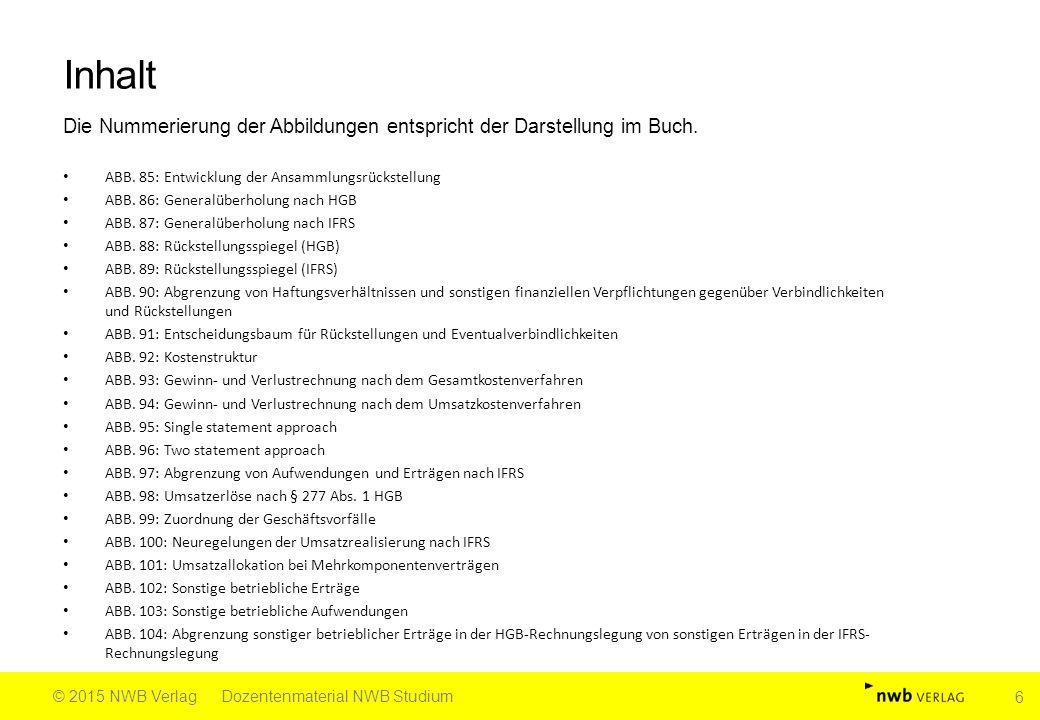 Inhalt Die Nummerierung der Abbildungen entspricht der Darstellung im Buch. ABB. 85: Entwicklung der Ansammlungsrückstellung ABB. 86: Generalüberholun