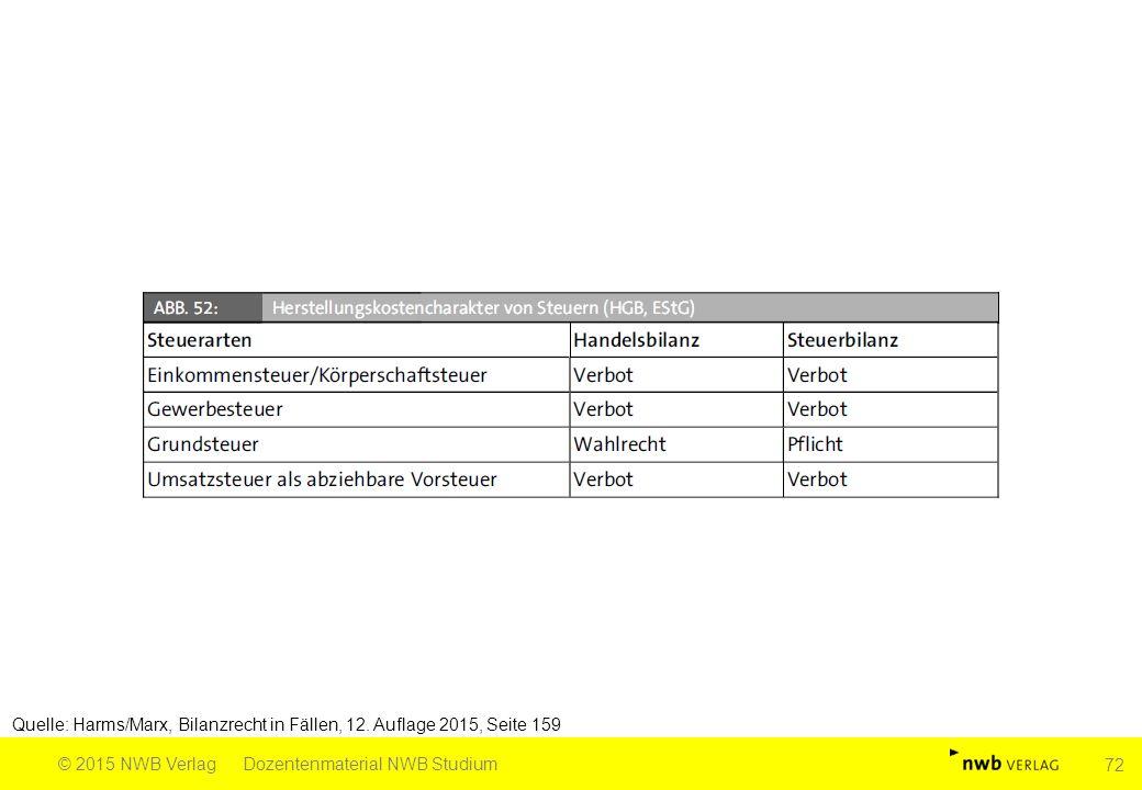 Quelle: Harms/Marx, Bilanzrecht in Fällen, 12. Auflage 2015, Seite 159 © 2015 NWB VerlagDozentenmaterial NWB Studium 72