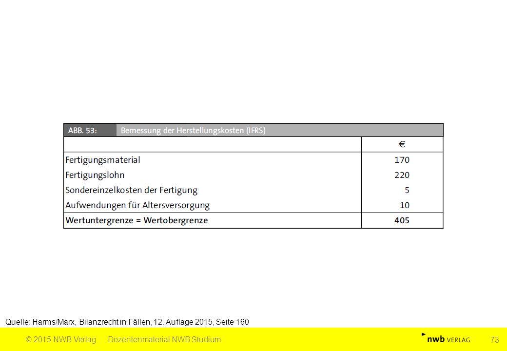 Quelle: Harms/Marx, Bilanzrecht in Fällen, 12. Auflage 2015, Seite 160 © 2015 NWB VerlagDozentenmaterial NWB Studium 73