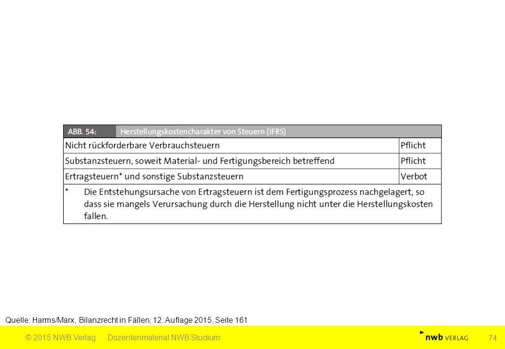 Quelle: Harms/Marx, Bilanzrecht in Fällen, 12. Auflage 2015, Seite 161 © 2015 NWB VerlagDozentenmaterial NWB Studium 74